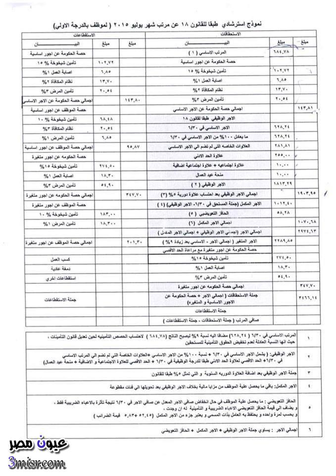 مرتبات الموظفين بالدولة بداية من شهر يوليو 2015