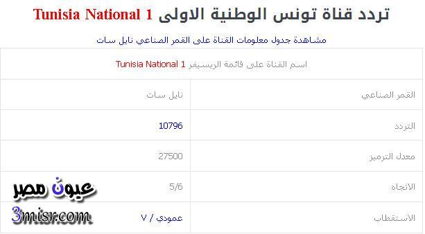 تردد قناة التونسية الارضية