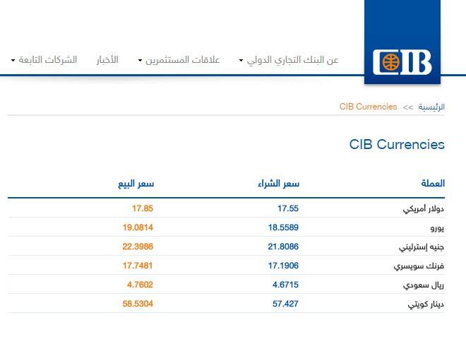 سعر الدولار اليوم في بنك cib التجاري الدولي